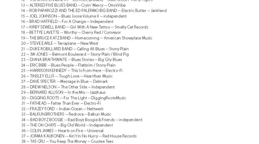 "Stingray Music's ""The Blues"" Channel: Playlist Report"